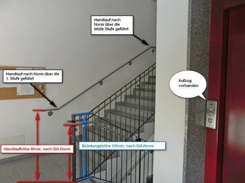 Das Bild zeigt ein Treppenhaus nach Norm und Gesetz, Gebäude mit Publikumsverkehr öffentlich zugänglich: Wohnungen, Arzt <br />SIA-Normen für Treppenhäuser: <br />-Handlauf über die letzte Stufe geführt <br />-Handlauf über die erste Stufe geführt <br />-Handlaufhöhe 90 cm <br />-Brüstungshöhe 100 cm